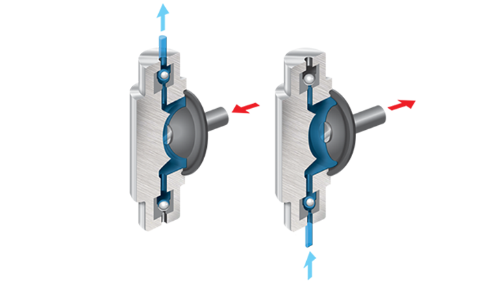 Principe pompe doseuse à membrane PCM Lagoa