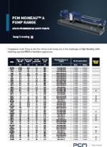 Product sheet PCM Moineau™ A range
