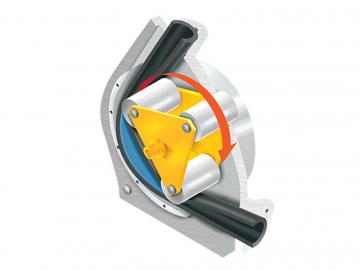 Peristaltic pumps principle