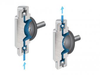 Welcher volumetrische Pumpentyp wird in der Industrie verwendet?